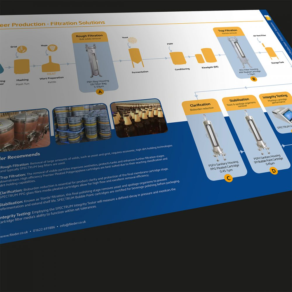 Download our 'Solutions for Beverage Production' Guide - Fileder Filter Systems