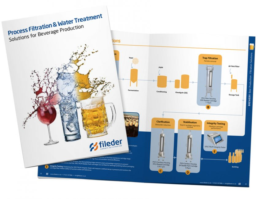 We can help find the right filtration solution for your Beverage needs